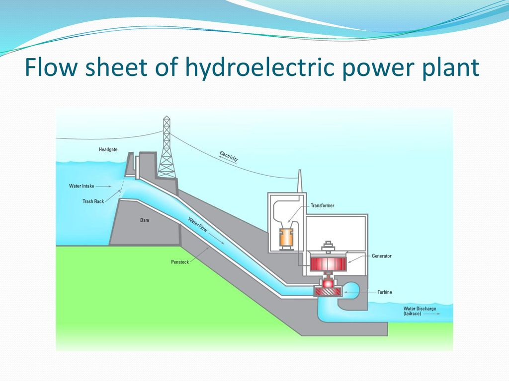 Flow sheet of hydroelectric power plant