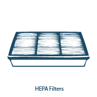 Best for Particle Filtration - HEPA Filter