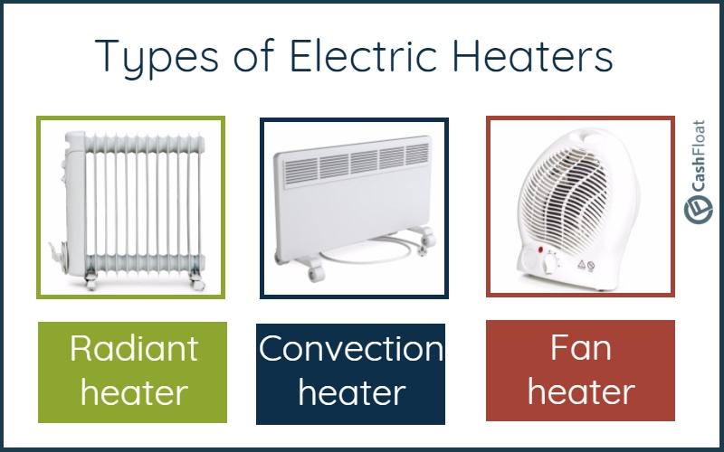 electric heaters -cashfloat
