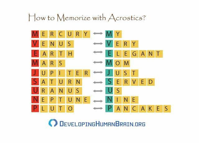 acrostic to improve memory